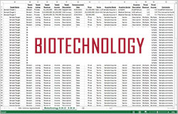 Biotechnology Sector - Merger & Acquisition Transactions